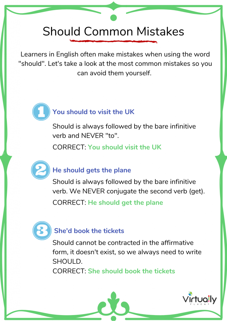 Should Common Mistakes A4