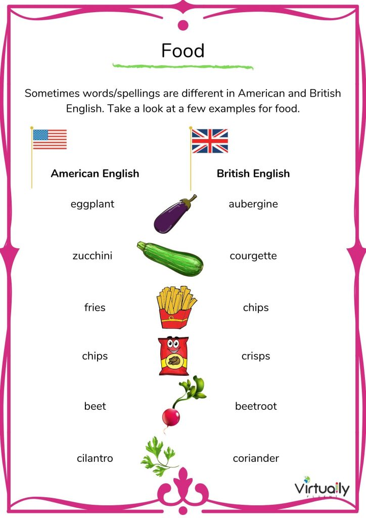 American and British English for Food
