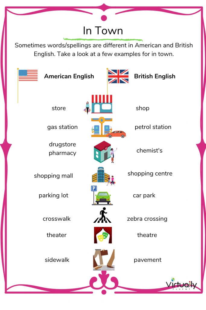 British/American English In Town