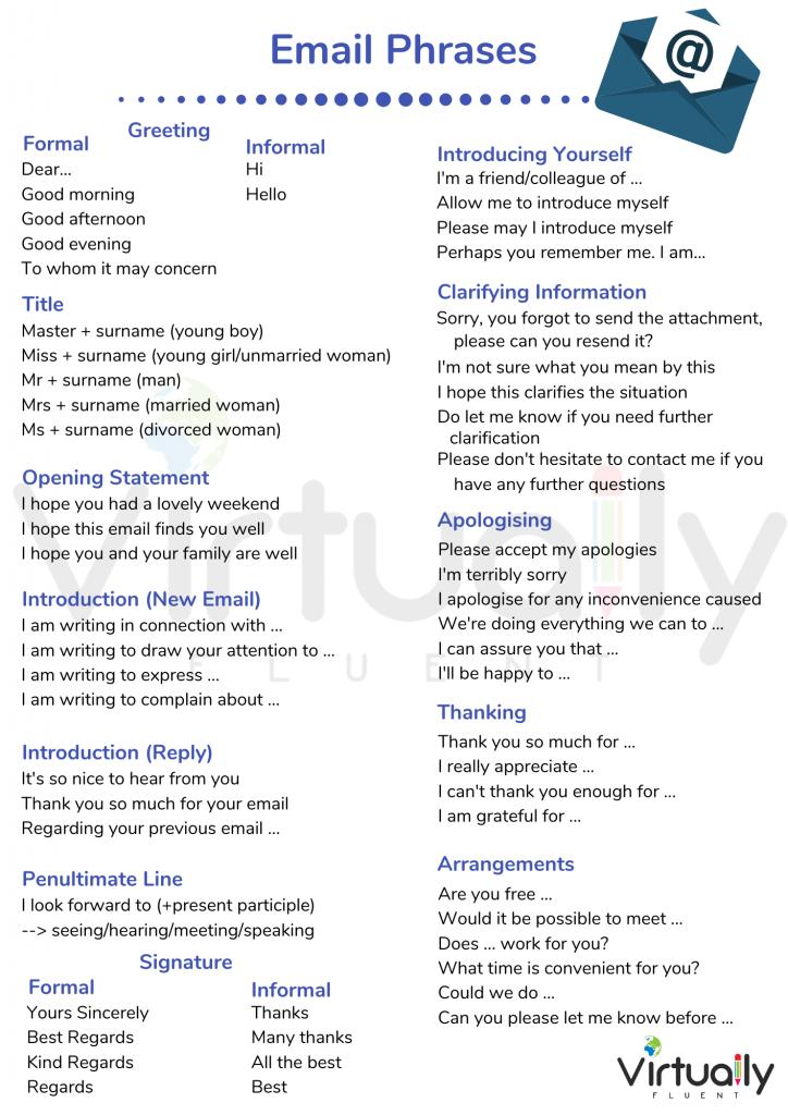 Email Phrases (LinkedIn, Facebook)
