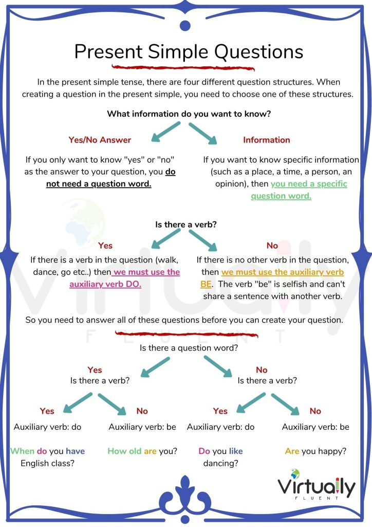 Questions Explanation