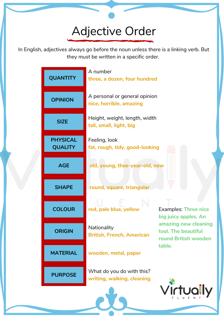 Adjective Order Explanation