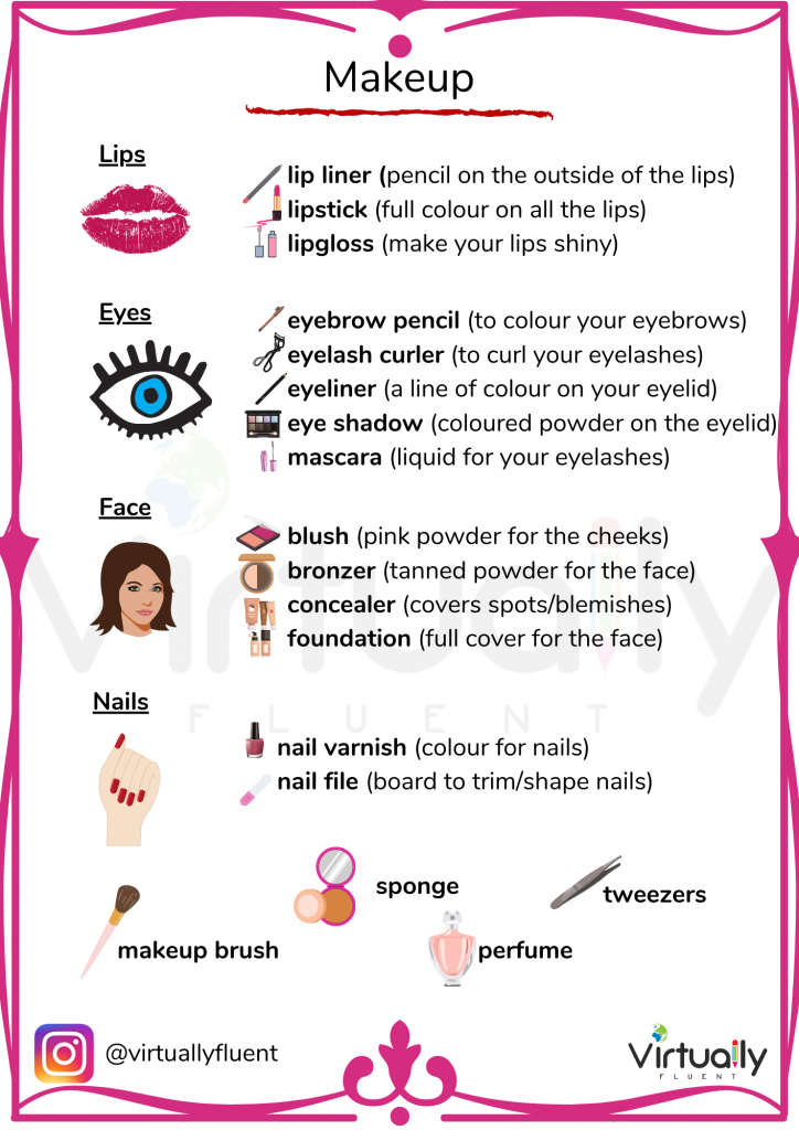 Makeup Vocabulary